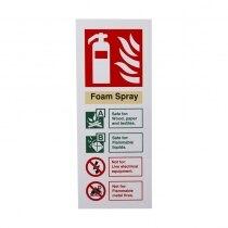 Portrait White Rigid Plastic Fire Extinguisher ID Signs